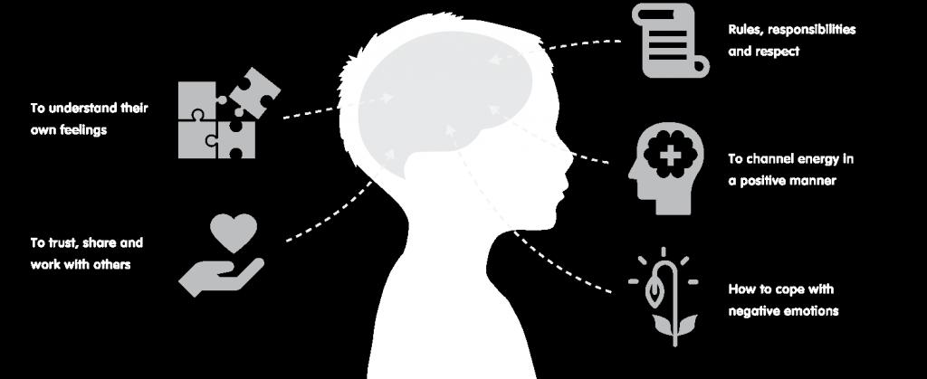 illustration of a childs mind