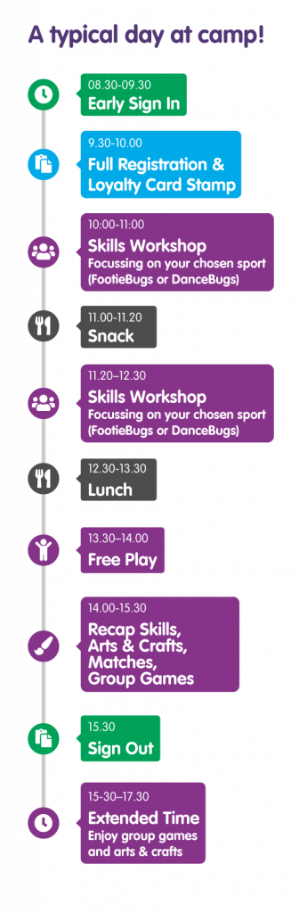 Bugs group holiday camp timeline image showing an average day's activities